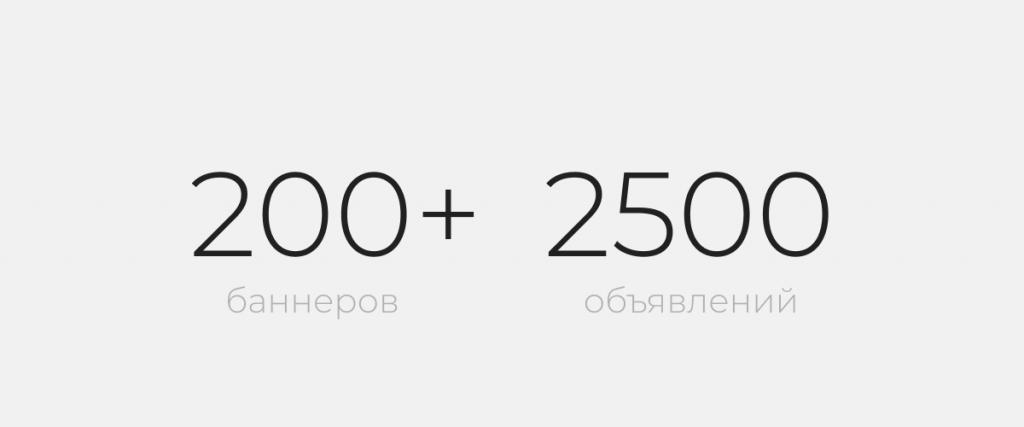 Кампания Блоки.ру интернет-маркетинг